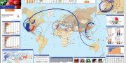 legumicultura pe harta lumii